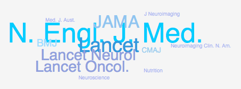 Follow nejm lancet jama bmj cmaj on metajournal