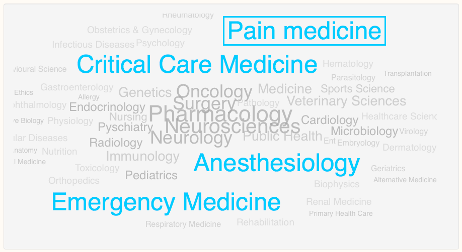 Metajournal adds pain medicine journals articles